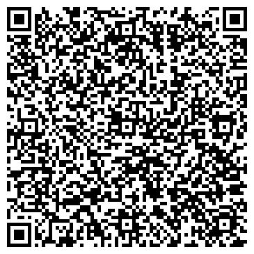 QR-код с контактной информацией организации Храм Святой Блаженной Ксении Петербургской