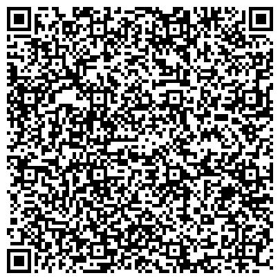 QR-код с контактной информацией организации ИП Магазин сантехники  МастерПро