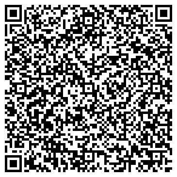 QR-код с контактной информацией организации БИБЛИОТЕКА СЕМЕЙНОГО ЧТЕНИЯ № 33