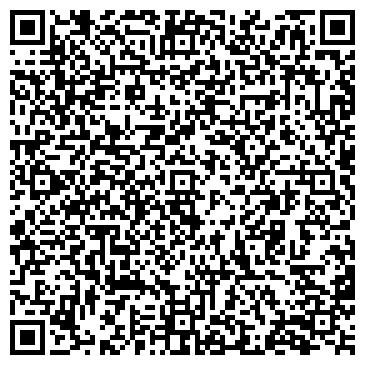 QR-код с контактной информацией организации Адвокат Макаров Михаил Владимирович