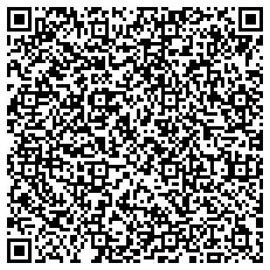 QR-код с контактной информацией организации ЧОП БАСТИОН - АВАНГАРД