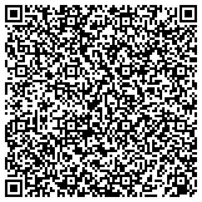 QR-код с контактной информацией организации MEDTRONIC