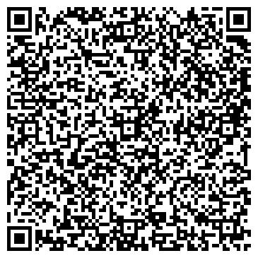 QR-код с контактной информацией организации АВИАТРАНССКЛАД
