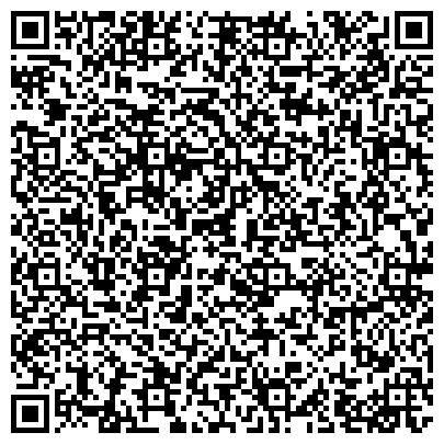 QR-код с контактной информацией организации НАЦИОНАЛЬНЫЙ ЦЕНТР ЭКСПЕРТИЗЫ ЛЕКАРСТВЕННЫХ СРЕДСТВ, ПАВЛОДАРСКИЙ ФИЛИАЛ
