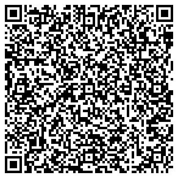 QR-код с контактной информацией организации РИТМЫ ЮНОСТИ