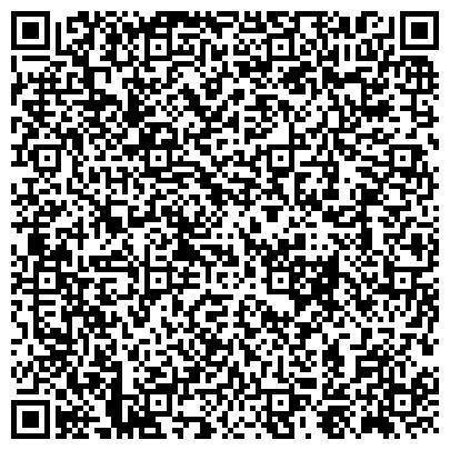 QR-код с контактной информацией организации МЕДИЦИНСКОЕ УЧИЛИЩЕ № 23