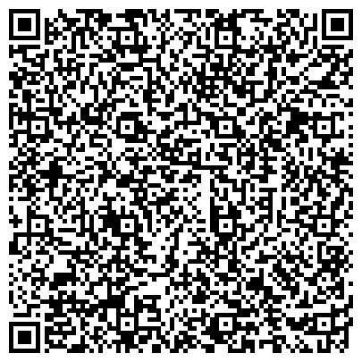 QR-код с контактной информацией организации САРАТОВСКОГО ГАРНИЗОНА ВОЕННАЯ КОМЕНДАТУРА