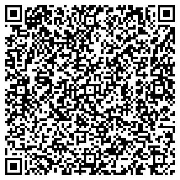 QR-код с контактной информацией организации ООО Экосистемы Мегаполиса