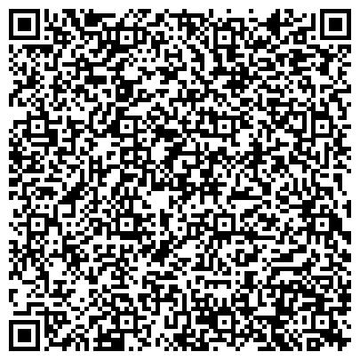 QR-код с контактной информацией организации СЕРВИСНАЯ ТОРГОВАЯ КОМПАНИЯ АВТОРИЗОВАННЫЙ СЕРВИСНЫЙ ЦЕНТР ХУСКВАРНА, ООО