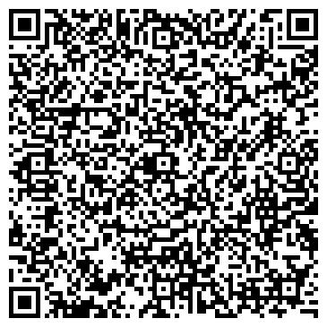QR-код с контактной информацией организации ИП Театр кукол, света и тени Дом Солнца