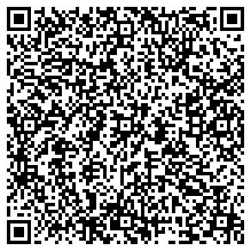 QR-код с контактной информацией организации РУСЛАН И ЛЮДМИЛА МЕБЕЛЬНЫЙ САЛОН