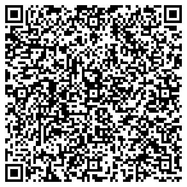"""QR-код с контактной информацией организации ООО КРУГЛОСУТОЧНАЯ АПТЕКА """"НЕОСФЕРА"""" аптека бишкек онлайн 24"""