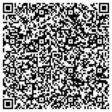 """QR-код с контактной информацией организации ООО КРУГЛОСУТОЧНАЯ АПТЕКА """"НЕОСФЕРА"""""""