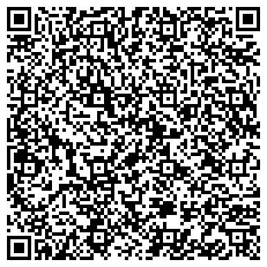 """QR-код с контактной информацией организации ООО """"АРБ - ГРУПП"""" - обслуживание систем видеонаблюдения"""