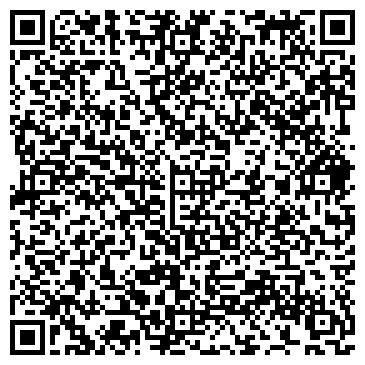 QR-код с контактной информацией организации ИП Теплицы Гатчины