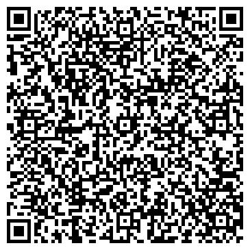 QR-код с контактной информацией организации НИЖНЕВОЛЖСКАЯ СТУДИЯ КИНОХРОНИКИ ГУП КИНОФОНД