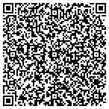 QR-код с контактной информацией организации ип Ремонт квартир, коттеджей, офисов под ключ.