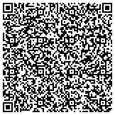 QR-код с контактной информацией организации РИТУАЛ МУНИЦИПАЛЬНОЕ УНИТАРНОЕ СПЕЦИАЛИЗИРОВАННОЕ ПОХОРОННОЕ ПРЕДПРИЯТИЕ