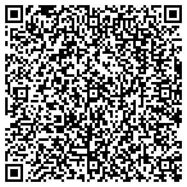 QR-код с контактной информацией организации АКАДЕМИЯ САНТЕХНИКИ