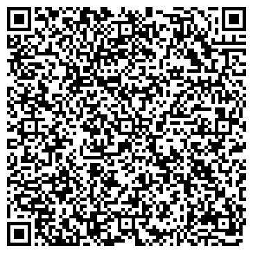 QR-код с контактной информацией организации ИП Потолки города