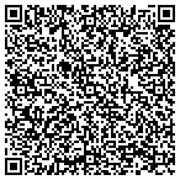 QR-код с контактной информацией организации ПРОДОВОЛЬСТВЕННЫЕ ТОВАРЫ