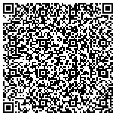 QR-код с контактной информацией организации ИП Нижегородский автоэксперт