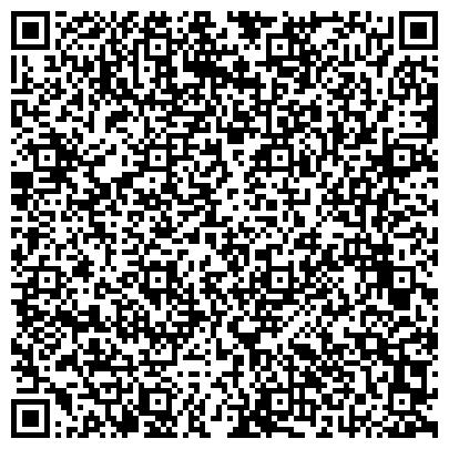 """QR-код с контактной информацией организации ООО Торгово - производственная компания """"Мегапартнёры"""""""