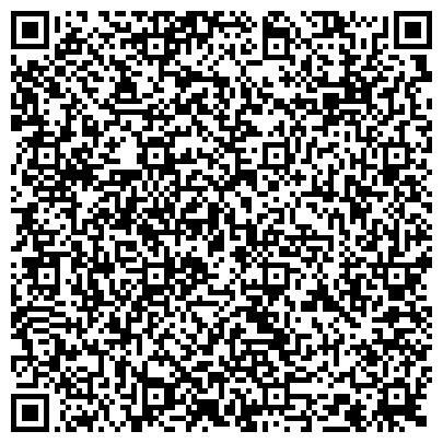 QR-код с контактной информацией организации ООО ЧЕРСА СПОРТ