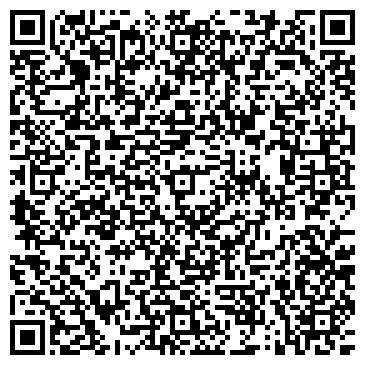 QR-код с контактной информацией организации НИКОЛЬСКАЯ КНИЖНАЯ ЛАВКА