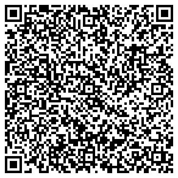 QR-код с контактной информацией организации НЕФТЯНИК САНАТОРИЙ-ПРОФИЛАКТОРИЙ, ЗАО