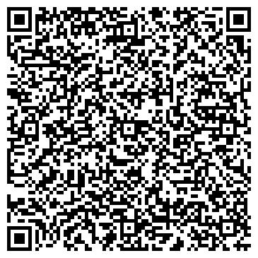 QR-код с контактной информацией организации ООО ГринЛанд