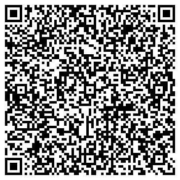 QR-код с контактной информацией организации ЮВЕЛИРНЫЙ ДОМ ЛАВРУХИНА