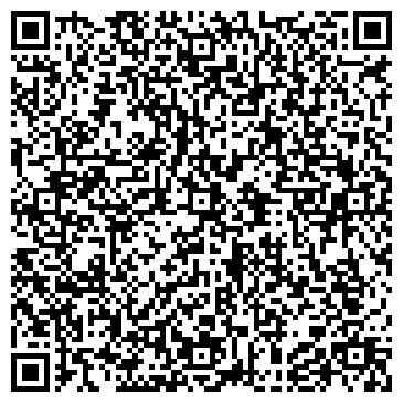 QR-код с контактной информацией организации ОАО ОРГНЕФТЕХИМЗАВОДЫ ИПТ
