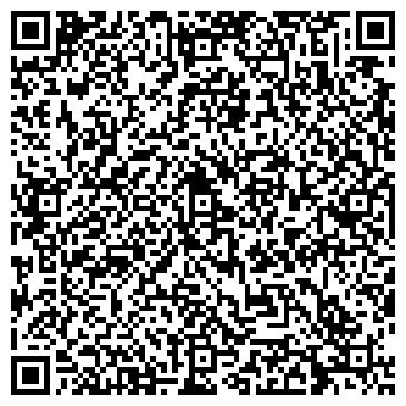 QR-код с контактной информацией организации НИИ СЕЛЬСКОГО ХОЗЯЙСТВА ЮГО-ВОСТОКА
