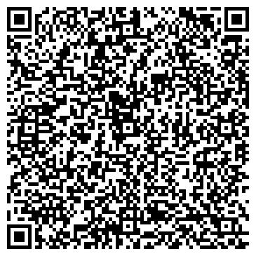 QR-код с контактной информацией организации ГИПРОПРОМСЕЛЬСТРОЙ НИПИ, ФГУП