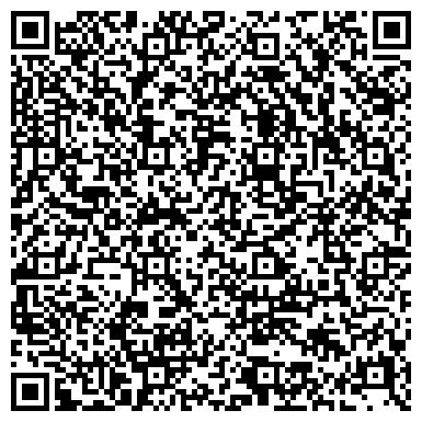 QR-код с контактной информацией организации ГРАДИЕНТ-С СТРУКТУРНОЕ ПОДРАЗДЕЛЕНИЕ СГТУ, НПФ