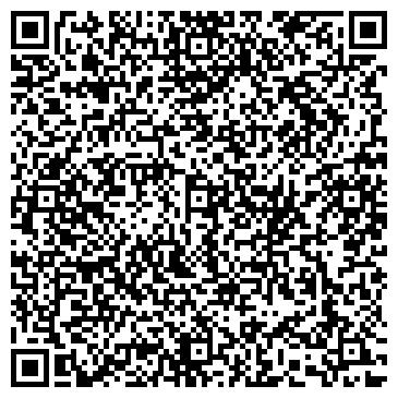 QR-код с контактной информацией организации ДЕПАРТАМЕНТ НАУКИ И ИННОВАЦИЙ СГТУ