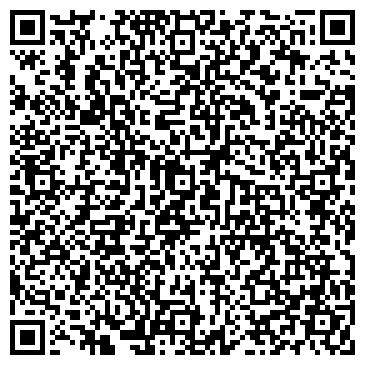 QR-код с контактной информацией организации ИНСТИТУТ АГРАРНЫХ ПРОБЛЕМ (РАН)