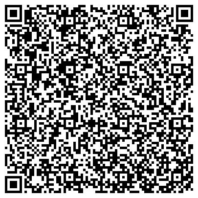 QR-код с контактной информацией организации ИНСТИТУТ БИОХИМИИ И ФИЗИОЛОГИИ РАСТЕНИЙ И МИКРООРГАНИЗМОВ (РАН)