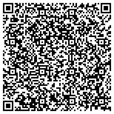 QR-код с контактной информацией организации ИНСТИТУТ РАДИОТЕХНИКИ И ЭЛЕКТРОНИКИ САРАТОВСКИЙ Ф-Л (РАН)