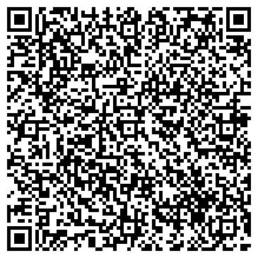 QR-код с контактной информацией организации ЛИЦЕЙ ПРИКЛАДНЫХ НАУК, МОУ
