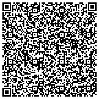 QR-код с контактной информацией организации НАУЧНО-ИССЛЕДОВАТЕЛЬСКИЙ ТЕХНОЛОГИЧЕСКИЙ ИНСТИТУТ НИТИ-ТЕСАР, ОАО