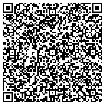 QR-код с контактной информацией организации НИЖНЕ-ВОЛЖСКИЙ НИИ ГЕОЛОГИИ И ГЕОФИЗИКИ, ФГУП
