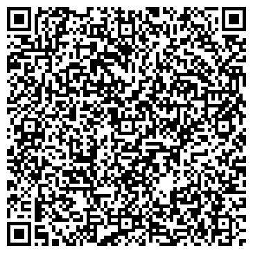 QR-код с контактной информацией организации НИИ ЕСТЕСТВЕННЫХ НАУК ОТДЕЛЕНИЯ ГЕОЛОГИИ СГУ