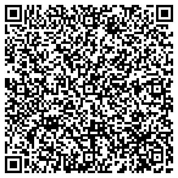 QR-код с контактной информацией организации ОТДЕЛЕНИЕ ХИМИИ НИИ СГУ