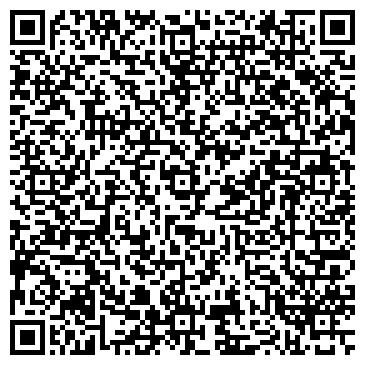 QR-код с контактной информацией организации ПОВОЛЖСКИЙ НИИ ЭКОНОМИКИ И ОРГАНИЗАЦИИ АПК ГНУ