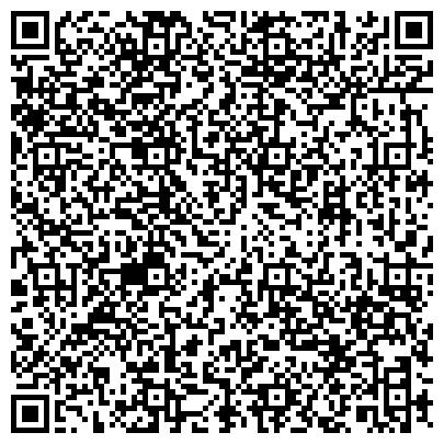 """QR-код с контактной информацией организации ООО """"ПРАЙВЕСИ""""                               (privacy.perm. ltd.)"""