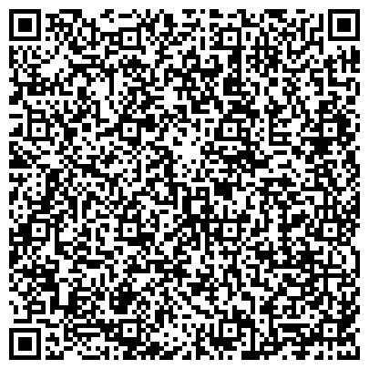 QR-код с контактной информацией организации МИКРОБ, РОССИЙСКИЙ НАУЧНО-ИССЛЕДОВАТЕЛЬСКИЙ ПРОТИВОЧУМНЫЙ ИНСТИТУТ