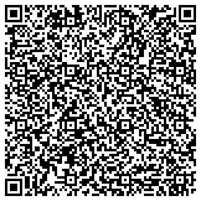 QR-код с контактной информацией организации НАУЧНО-ИССЛЕДОВАТЕЛЬСКАЯ ВЕТЕРИНАРНАЯ СТАНЦИЯ ГНУ РОССЕЛЬХОЗАКАДЕМИЯ