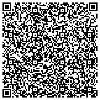 QR-код с контактной информацией организации ПОВОЛЖСКИЙ НИИ ЭКОНОМИКИ И ОРГАНИЗАЦИИ АГРОПРОМЫШЛЕННОГО КОМПЛЕКСА